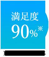 顧客満足度90%