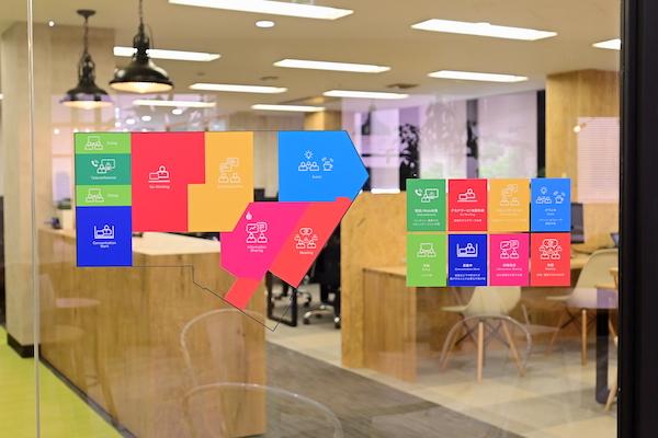 オフィスデザイン事例|イグナイトアイ株式会社_6